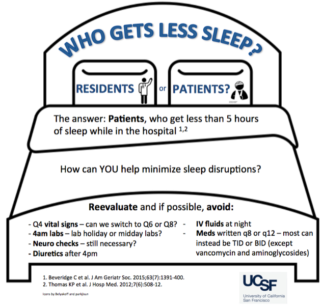 Who gets less sleep? graphic